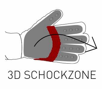 Gants 3D shockzone - Uhlsport